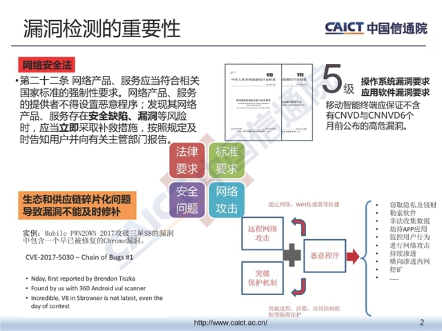 中国信通院发布《2018年第三季度终端安全漏洞报告》