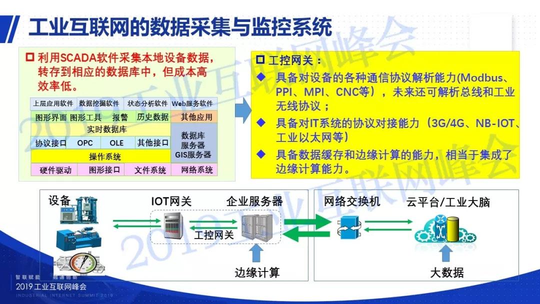 商业银行数字化转型之研发组织模式探索